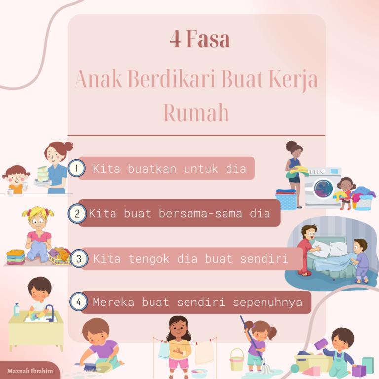 Pentingkah Latih Anak Buat Kerja Rumah Ni?